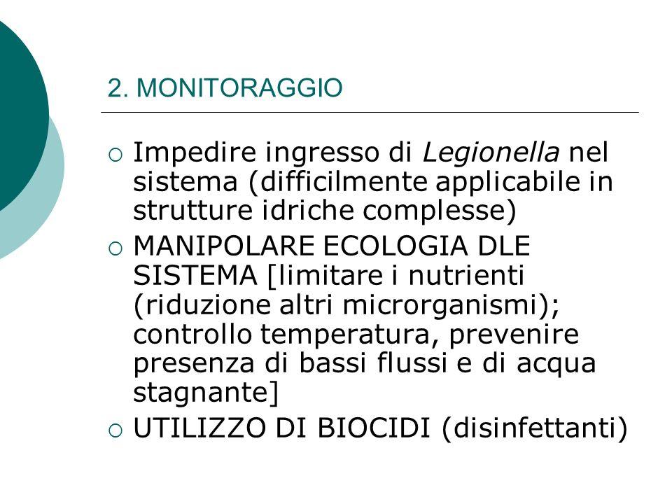 2. MONITORAGGIO Impedire ingresso di Legionella nel sistema (difficilmente applicabile in strutture idriche complesse) MANIPOLARE ECOLOGIA DLE SISTEMA