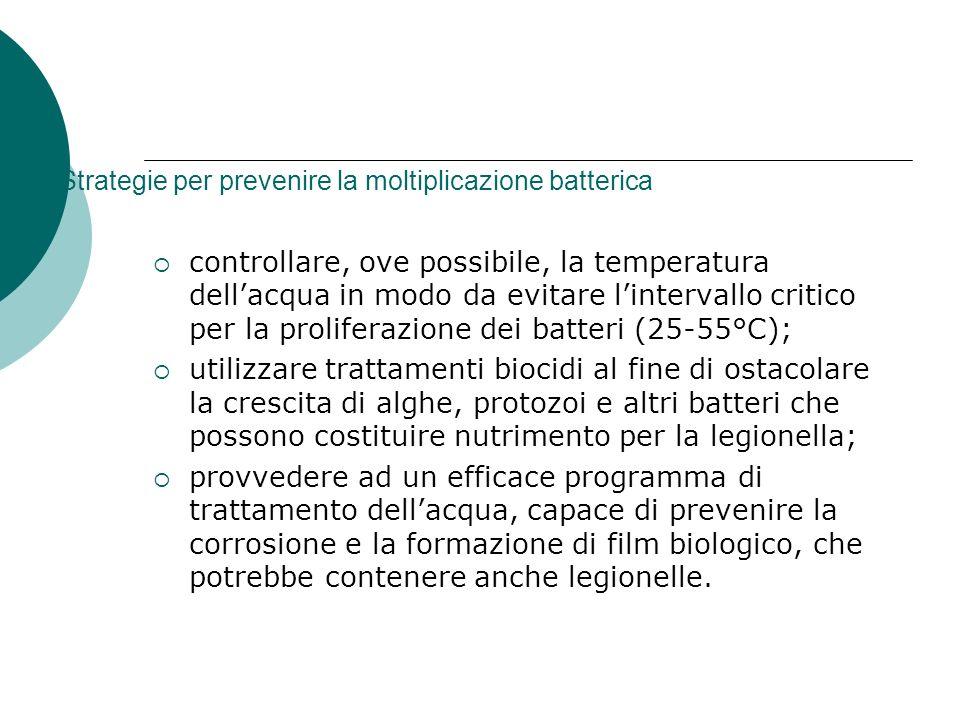 Strategie per prevenire la moltiplicazione batterica controllare, ove possibile, la temperatura dellacqua in modo da evitare lintervallo critico per l