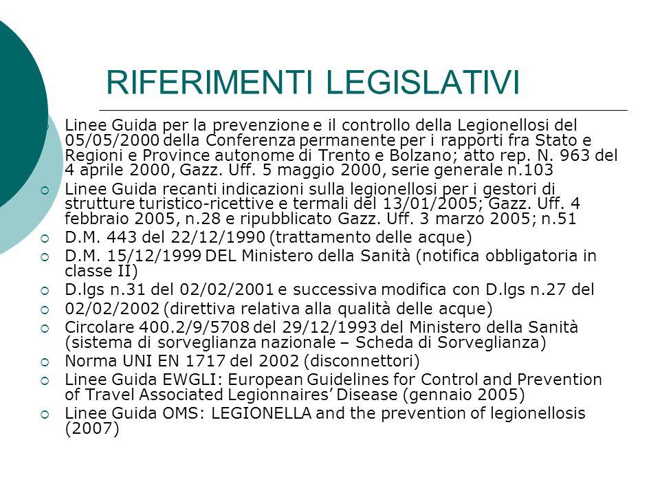 RIFERIMENTI LEGISLATIVI Linee Guida per la prevenzione e il controllo della Legionellosi del 05/05/2000 della Conferenza permanente per i rapporti fra