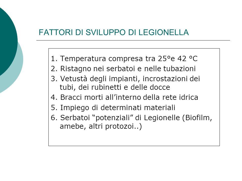 FATTORI DI SVILUPPO DI LEGIONELLA 1. Temperatura compresa tra 25°e 42 °C 2. Ristagno nei serbatoi e nelle tubazioni 3. Vetustà degli impianti, incrost