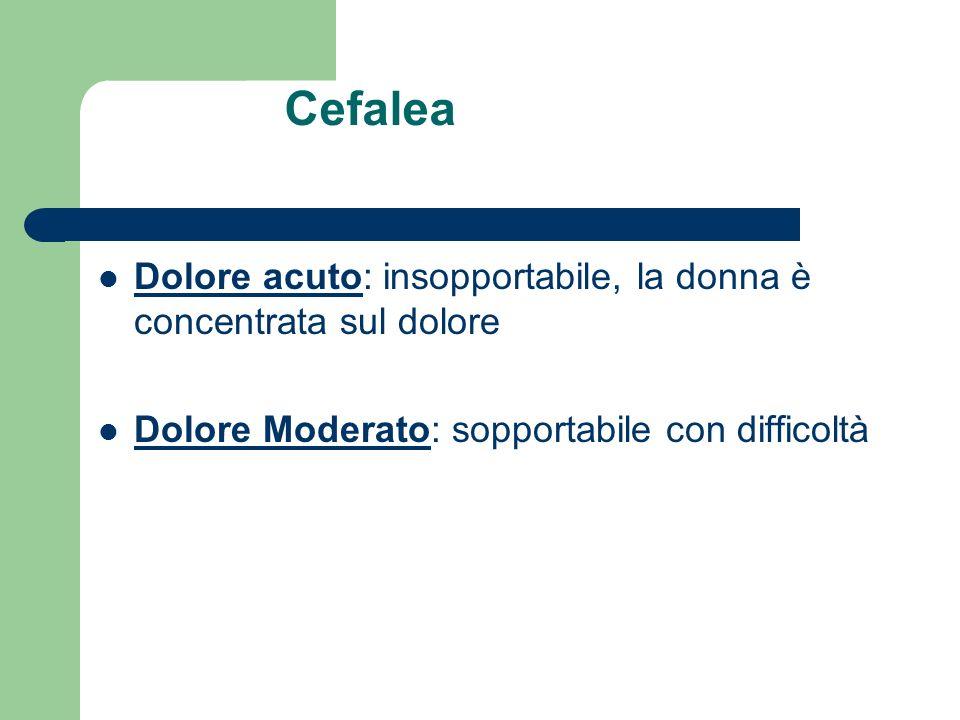 Cefalea Dolore acuto: insopportabile, la donna è concentrata sul dolore Dolore Moderato: sopportabile con difficoltà