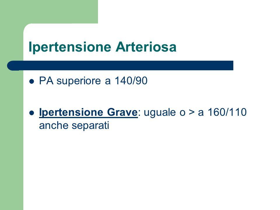 Ipertensione Arteriosa PA superiore a 140/90 Ipertensione Grave: uguale o > a 160/110 anche separati