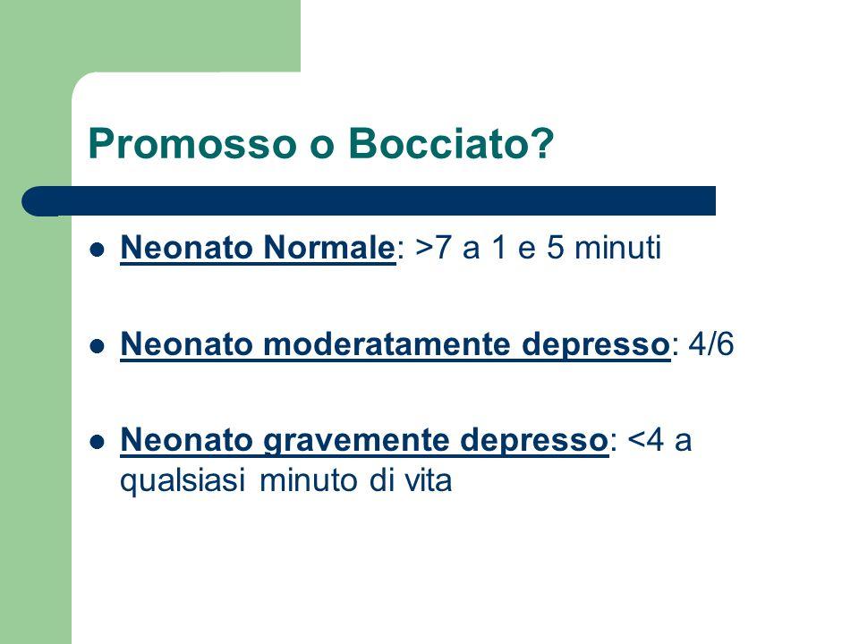 Promosso o Bocciato? Neonato Normale: >7 a 1 e 5 minuti Neonato moderatamente depresso: 4/6 Neonato gravemente depresso: <4 a qualsiasi minuto di vita