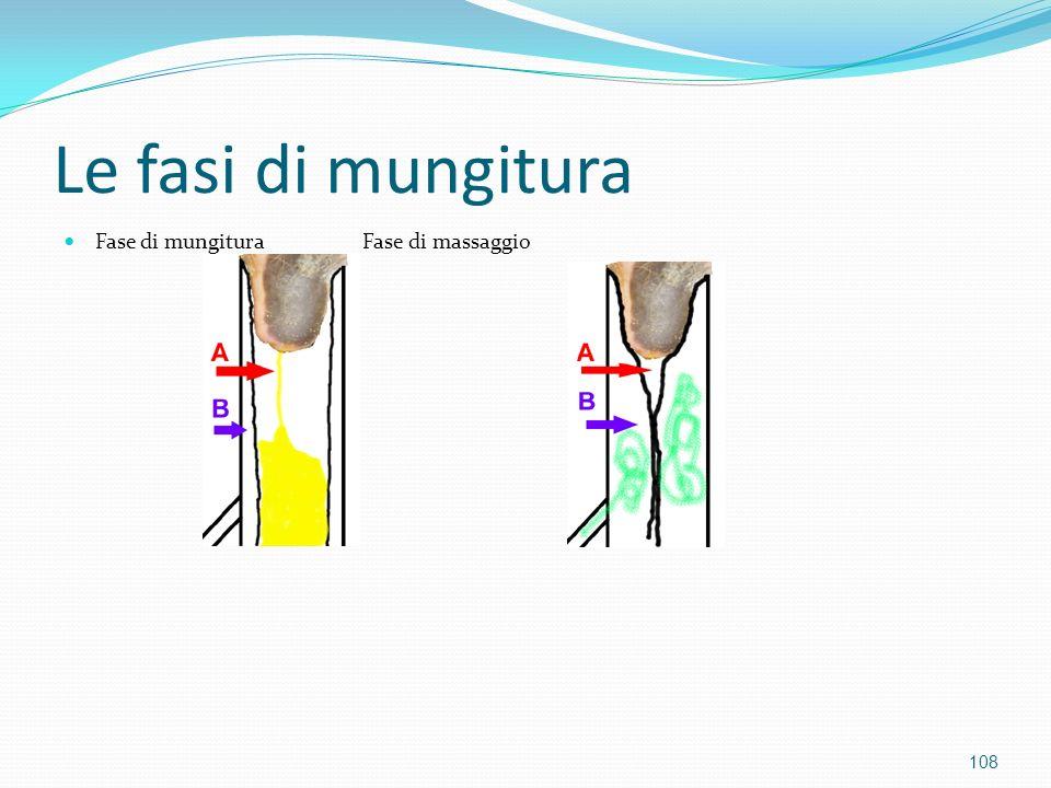 Le fasi di mungitura Fase di mungitura Fase di massaggio 108