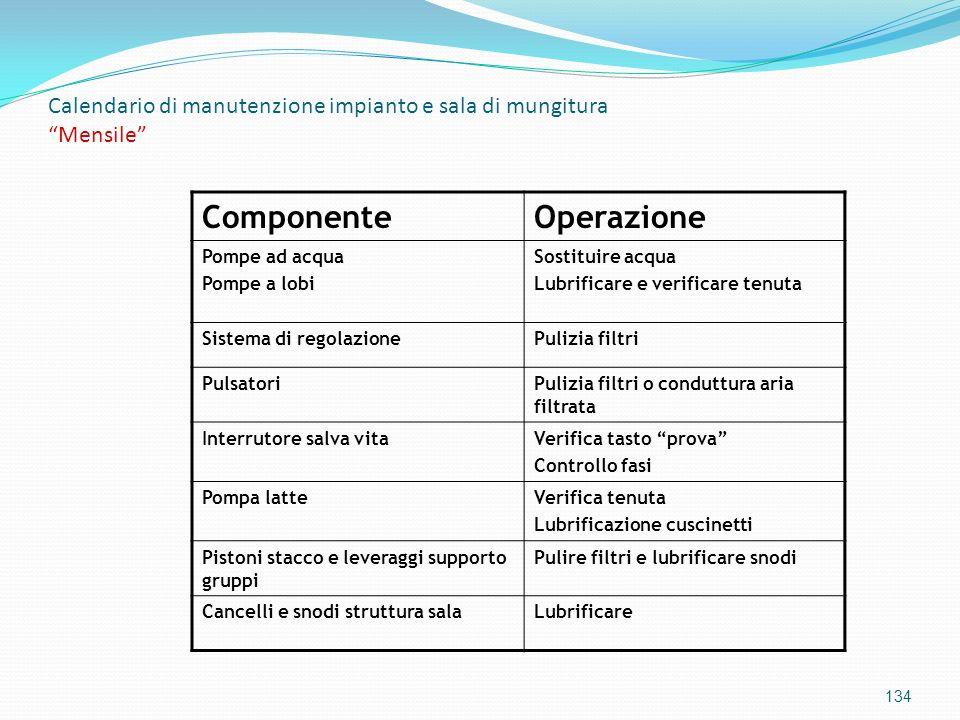 Calendario di manutenzione impianto e sala di mungitura Mensile ComponenteOperazione Pompe ad acqua Pompe a lobi Sostituire acqua Lubrificare e verifi