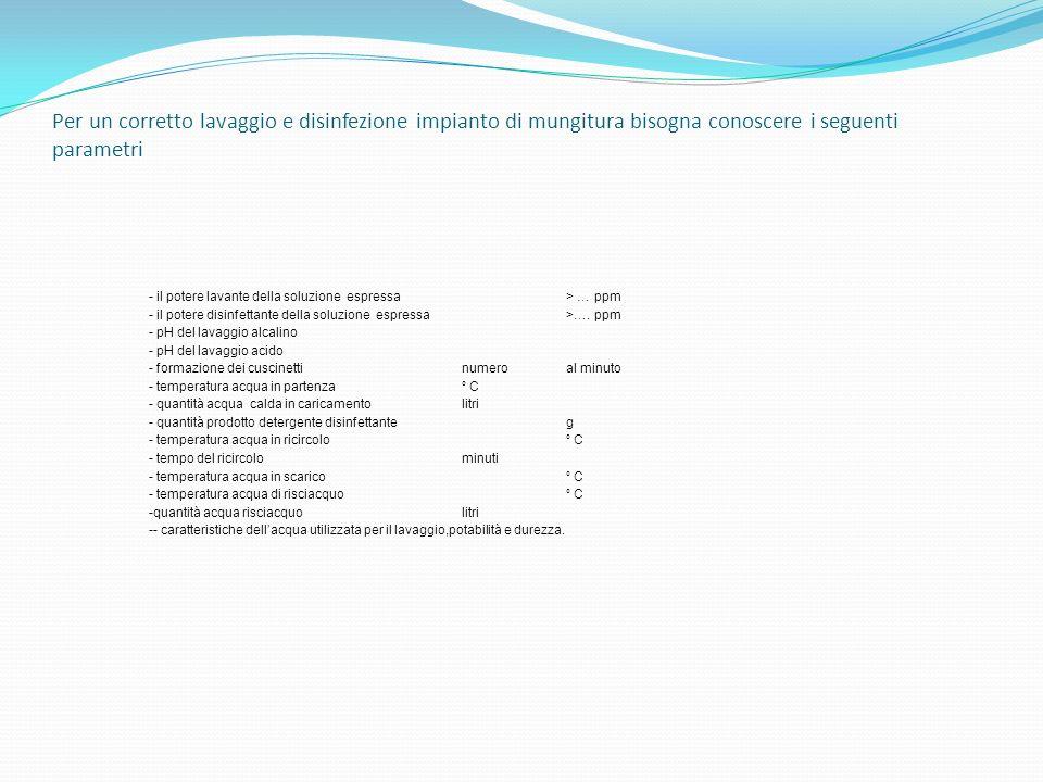 Per un corretto lavaggio e disinfezione impianto di mungitura bisogna conoscere i seguenti parametri - il potere lavante della soluzione espressa > …