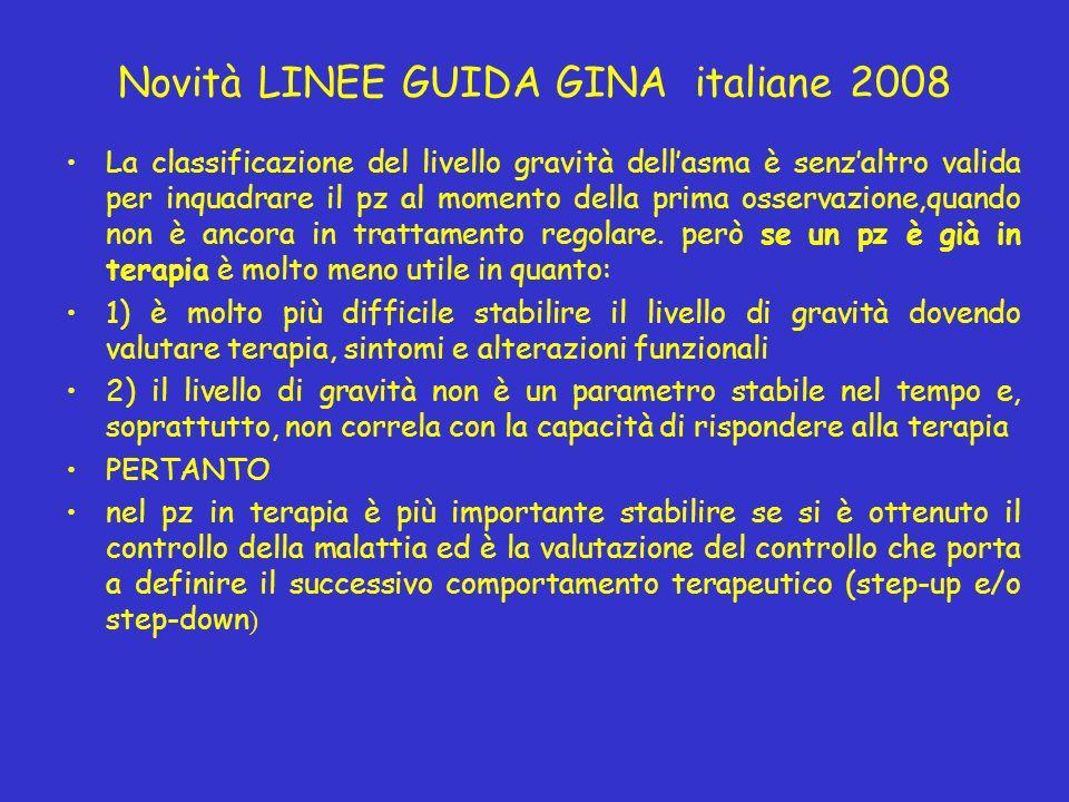 Novità LINEE GUIDA GINA italiane 2008 La classificazione del livello gravità dellasma è senzaltro valida per inquadrare il pz al momento della prima osservazione,quando non è ancora in trattamento regolare.