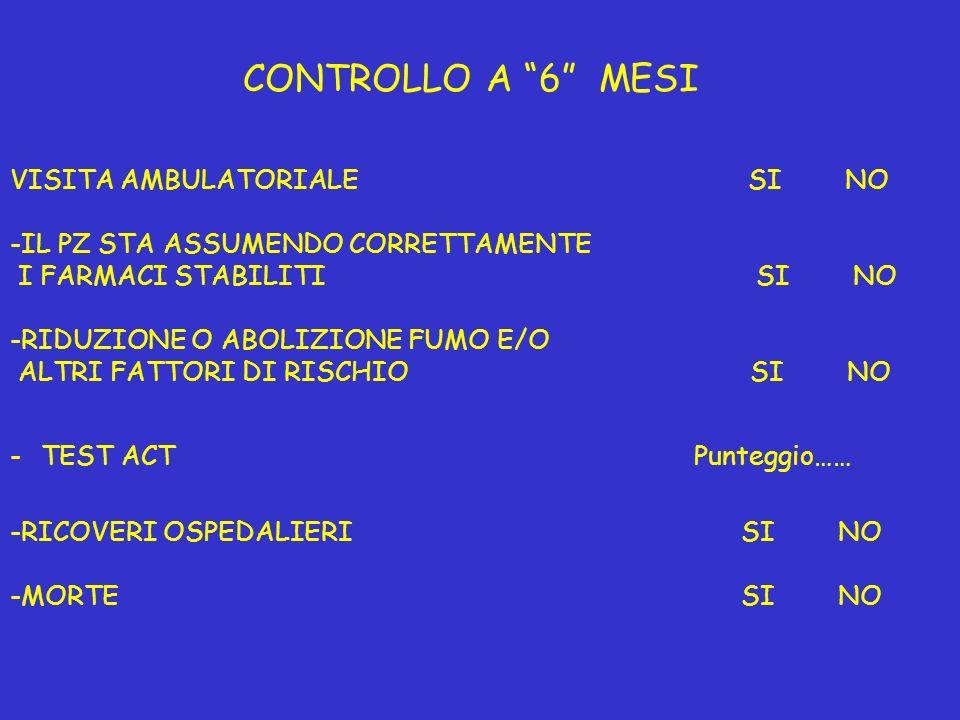CONTROLLO A 6 MESI VISITA AMBULATORIALE SI NO -IL PZ STA ASSUMENDO CORRETTAMENTE I FARMACI STABILITI SI NO -RIDUZIONE O ABOLIZIONE FUMO E/O ALTRI FATTORI DI RISCHIO SI NO - TEST ACT Punteggio…… -RICOVERI OSPEDALIERI SI NO -MORTE SI NO