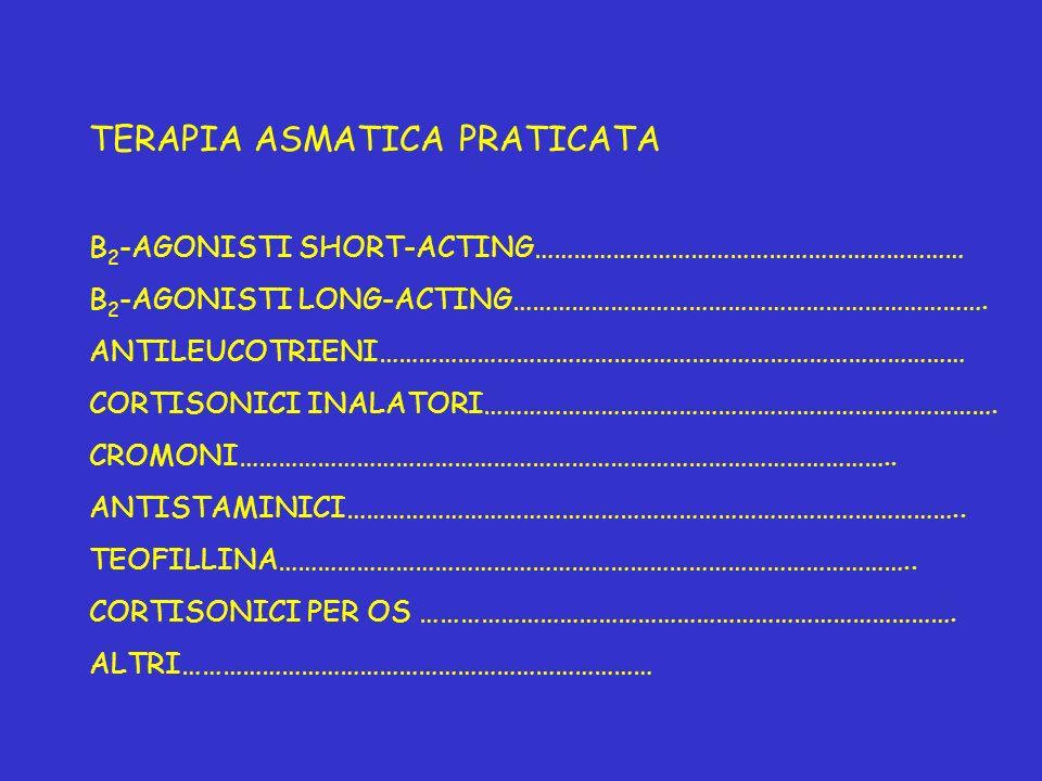 TERAPIA ASMATICA PRATICATA Β 2 -AGONISTI SHORT-ACTING………………………………………………………… Β 2 -AGONISTI LONG-ACTING……………………………………………………………….