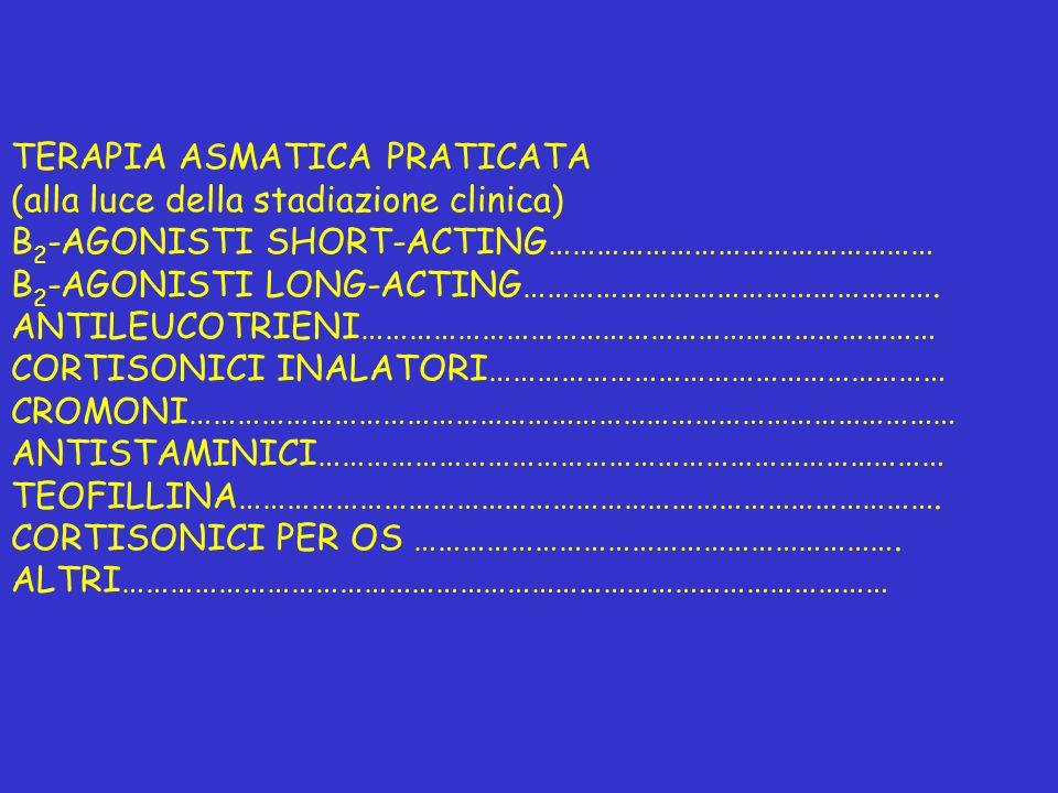 TERAPIA ASMATICA PRATICATA (alla luce della stadiazione clinica) Β 2 -AGONISTI SHORT-ACTING………………………………………… Β 2 -AGONISTI LONG-ACTING…………………………………………….