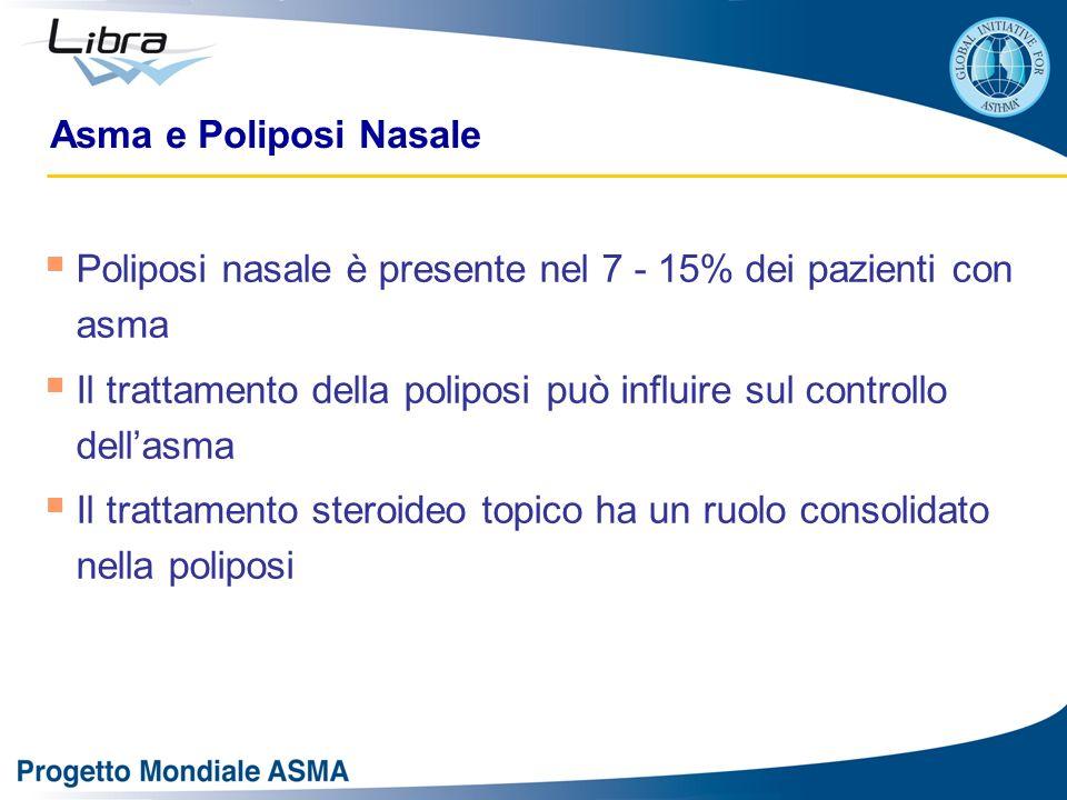 Asma e Poliposi Nasale Poliposi nasale è presente nel 7 - 15% dei pazienti con asma Il trattamento della poliposi può influire sul controllo dellasma Il trattamento steroideo topico ha un ruolo consolidato nella poliposi