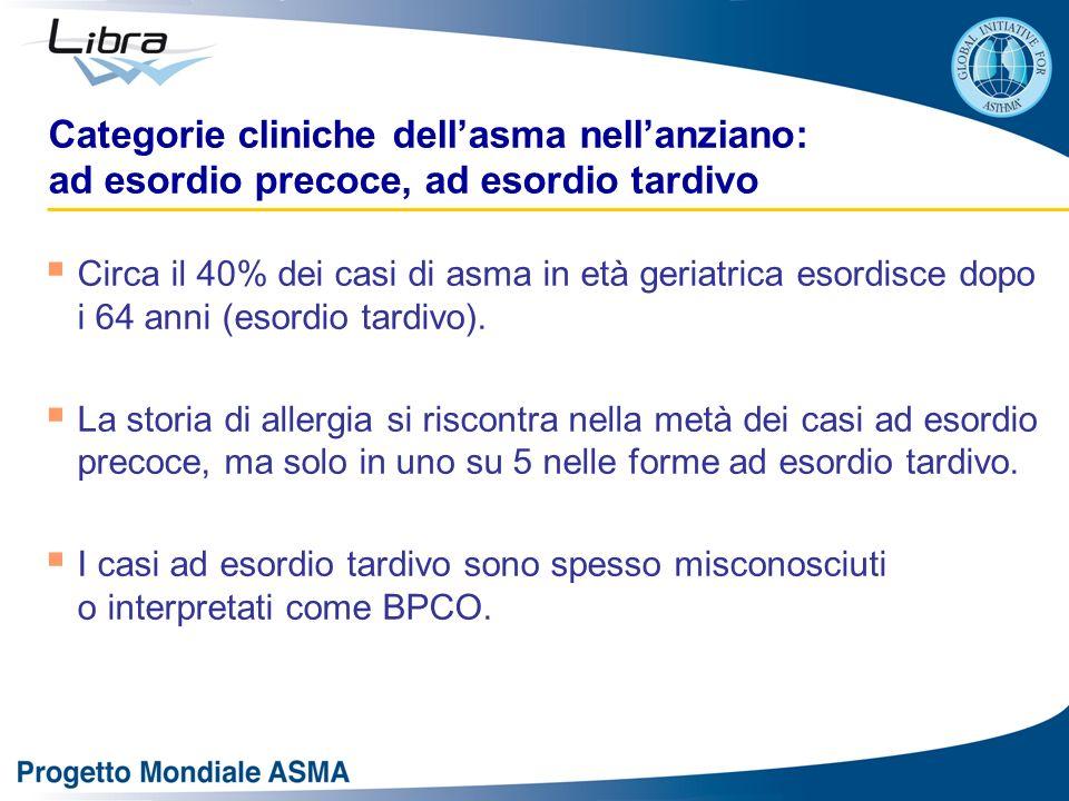 Categorie cliniche dellasma nellanziano: ad esordio precoce, ad esordio tardivo Circa il 40% dei casi di asma in età geriatrica esordisce dopo i 64 anni (esordio tardivo).