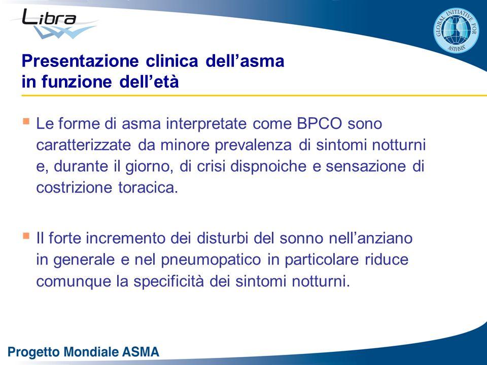 Presentazione clinica dellasma in funzione delletà Le forme di asma interpretate come BPCO sono caratterizzate da minore prevalenza di sintomi notturni e, durante il giorno, di crisi dispnoiche e sensazione di costrizione toracica.