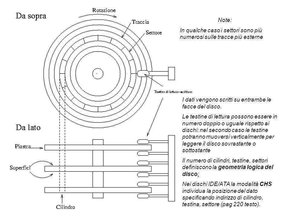 Hard disk: caratteristiche e parametri prestazionali Capacità (totale): attualmente 80÷500 GB (in commercio) Tipo di accesso: casuale e sequenziale Velocità: fortemente condizionata dalla natura meccanica dei movimenti.