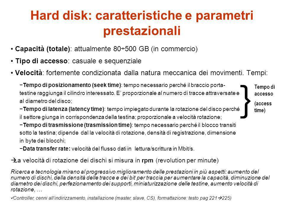 Hard disk removibili (removable hard disk) Oggi trovano largo uso dischi rigidi removibili del tutto analoghi a quelli fissi Citiamo Zip (100 MB) e Jaz (1GB) della Jomega (formati proprietari, non standard), che hanno avuto commercio per breve tempo alcuni anni fa, a livello di Pc, e le unità disco intercambiabili (i cosiddetti padelloni), a livello di mainframe.