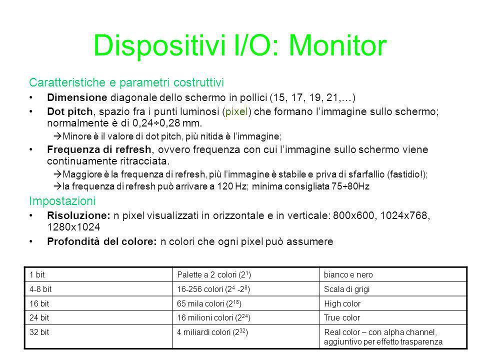 Dispositivi I/O: Monitor Parametri CRT: Scansione e refresh Scansione orizzontale –Il numero di linee che il pennello elettronico traccia in orizzontale sullo schermo durante l intervallo di un secondo.