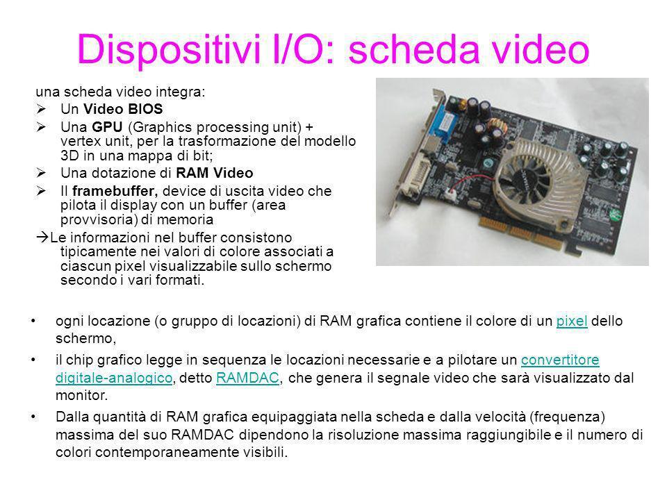 Industrie costruttrici (non le chiedo…) Maggiori produttori ATI Technologies www.ati.com con le serie Radeon, Radeon X e FireGlwww.ati.com NVidia Corporation www.nvidia.com con le serie GeForce, GeForce FX e la serie Quadrowww.nvidia.com Produttori di schede professionali Matrox con le serie Parhelia e P-seriesMatrox 3Dlabs con la serie Wildcat3Dlabs Elsa con la serie GloriaElsa
