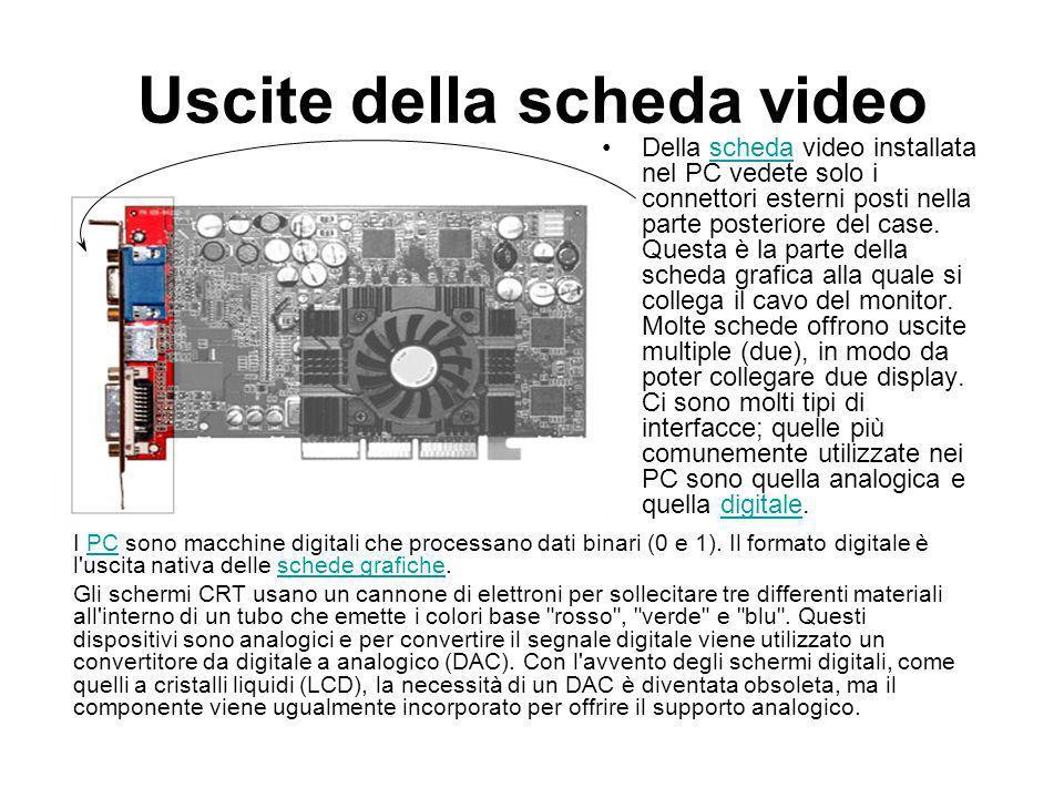 Uscita VGA (D-Sub 15) Connettore corrispondente al Video Graphics Adapter Trasferisce un segnale analogico, che può variare di qualità in base al prodotto.