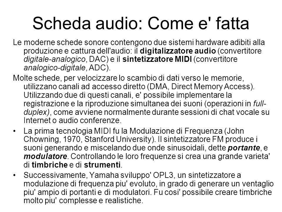 Nonostante fosse molto apprezzato nel 1980, l FM e ora datato in confronto al sintetizzatore WaveTable.