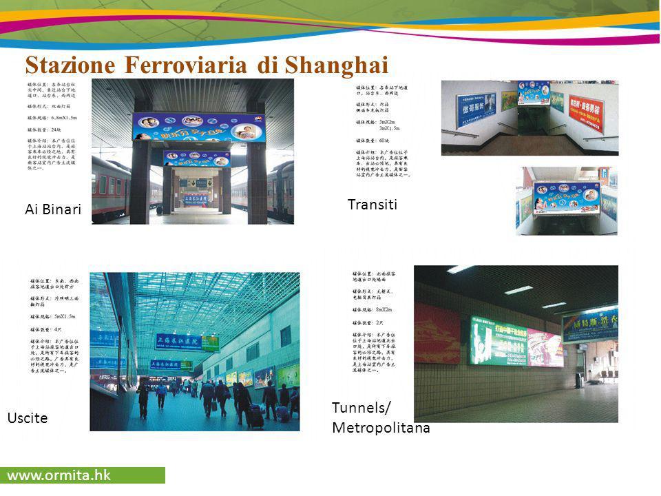 www.ormita.hk Ai Binari Transiti Stazione Ferroviaria di Shanghai Uscite Tunnels/ Metropolitana
