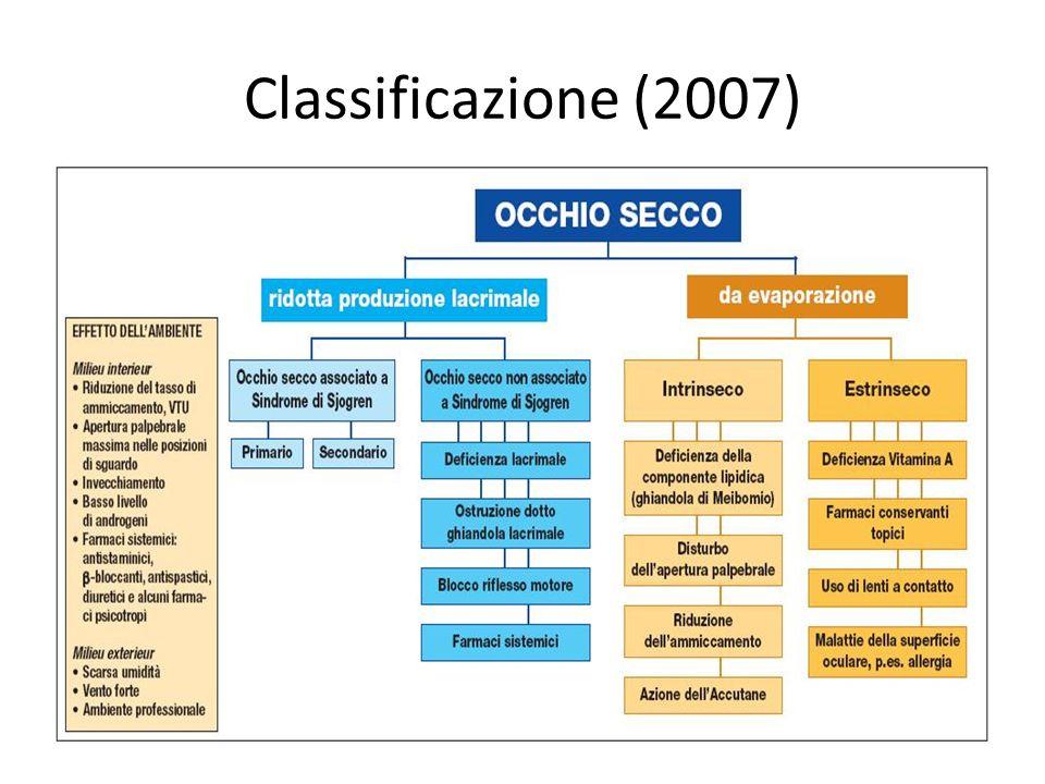 Classificazione (2007)
