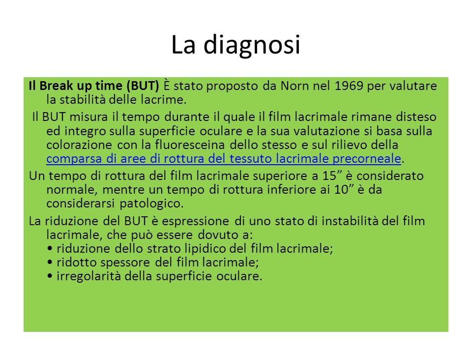 La diagnosi Il Break up time (BUT) È stato proposto da Norn nel 1969 per valutare la stabilità delle lacrime. Il BUT misura il tempo durante il quale