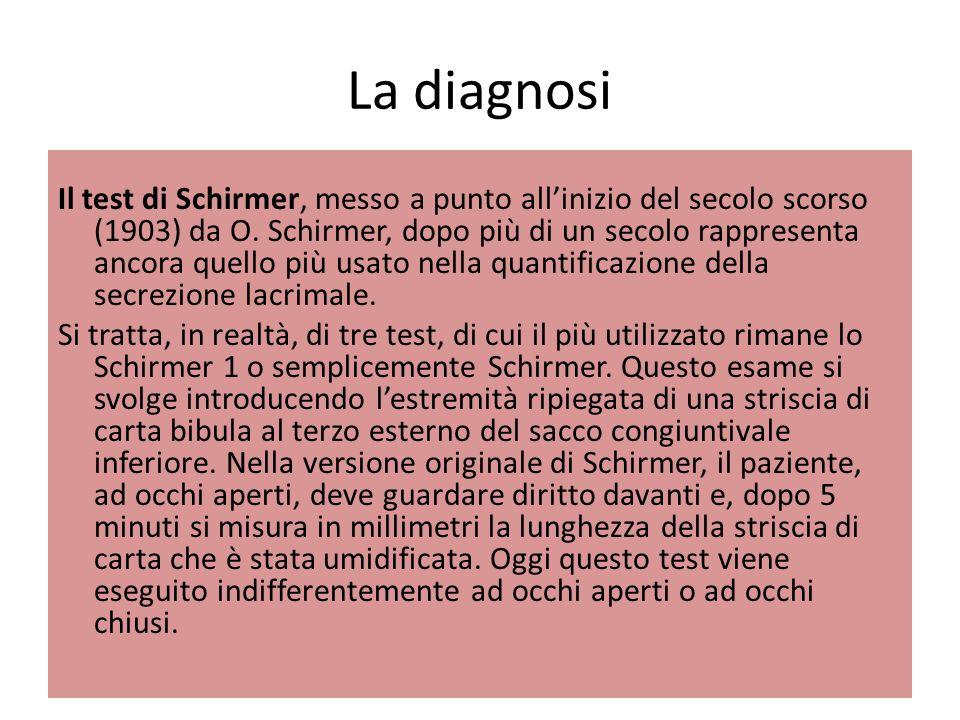 La diagnosi Il test di Schirmer, messo a punto allinizio del secolo scorso (1903) da O. Schirmer, dopo più di un secolo rappresenta ancora quello più