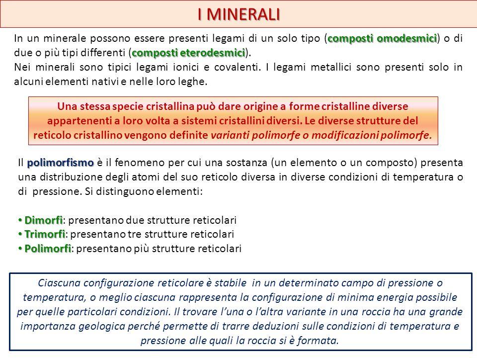 composti omodesmici composti eterodesmici In un minerale possono essere presenti legami di un solo tipo (composti omodesmici) o di due o più tipi diff