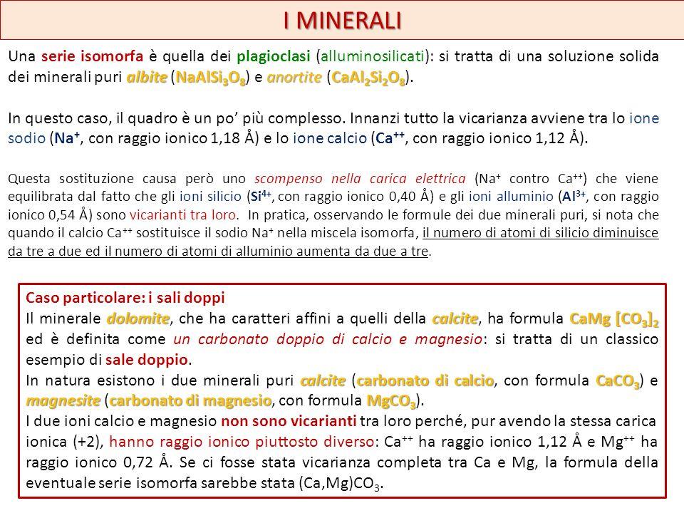 albite NaAlSi 3 O 8 anortiteCaAl 2 Si 2 O 8 Una serie isomorfa è quella dei plagioclasi (alluminosilicati): si tratta di una soluzione solida dei mine