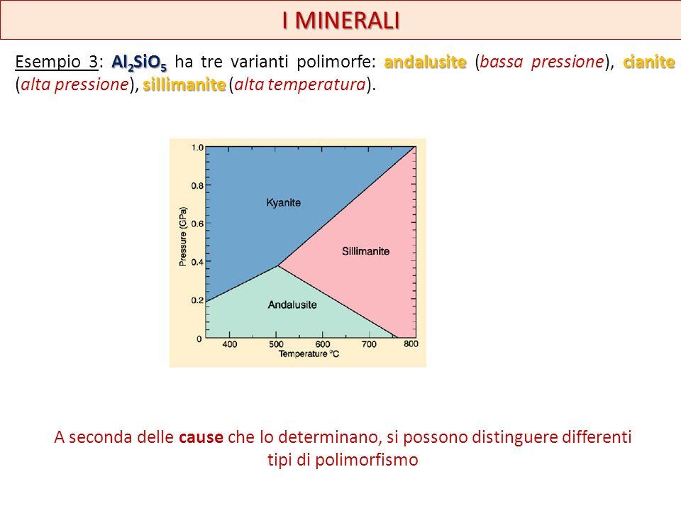 I MINERALI Al 2 SiO 5 andalusite cianite sillimanite Esempio 3: Al 2 SiO 5 ha tre varianti polimorfe: andalusite (bassa pressione), cianite (alta pres
