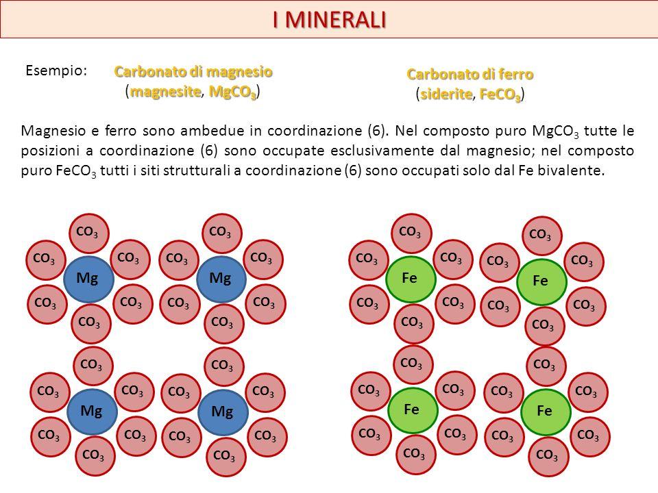 I MINERALI In un cristallo misto formatosi da magnesite e siderite, le posizioni strutturali a coordinazione (6) possono essere occupate statisticamente dal Mg o dal Fe bivalente.