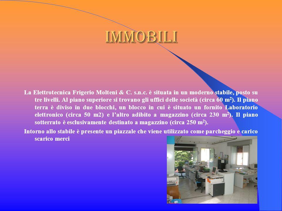 Immobili La Elettrotecnica Frigerio Molteni & C. s.n.c. è situata in un moderno stabile, posto su tre livelli. Al piano superiore si trovano gli uffic
