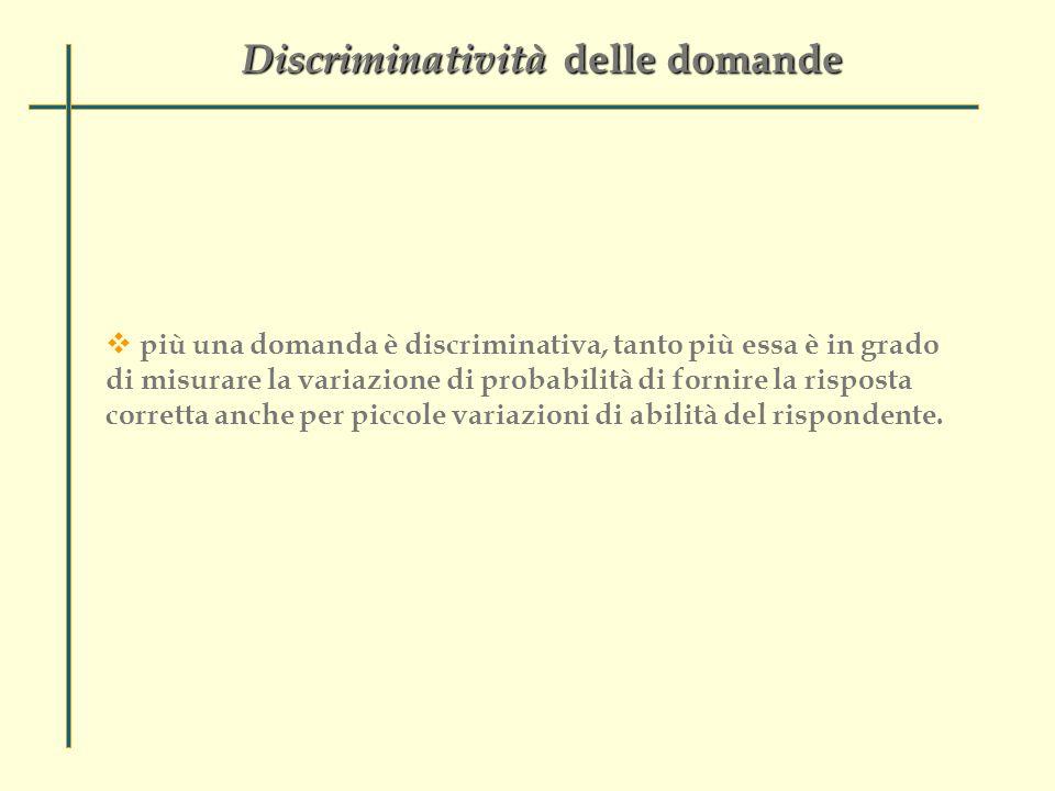 Discriminatività delle domande più una domanda è discriminativa, tanto più essa è in grado di misurare la variazione di probabilità di fornire la risp