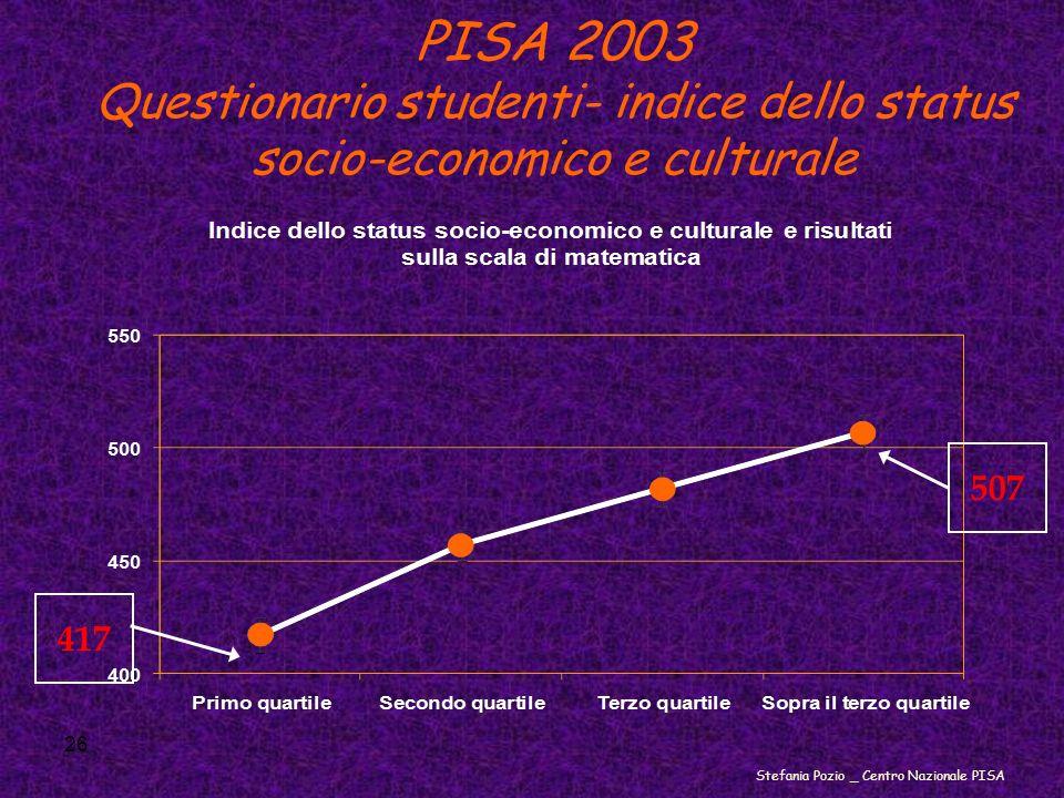 26 PISA 2003 Questionario studenti- indice dello status socio-economico e culturale 507417 Stefania Pozio _ Centro Nazionale PISA