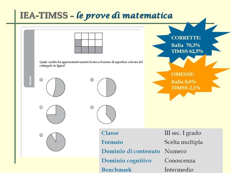Classe III sec. I grado Formato Scelta multipla Dominio di contenuto Numero Dominio cognitivo Conoscenza Benchmark Intermedio IEA-TIMSS – le prove di