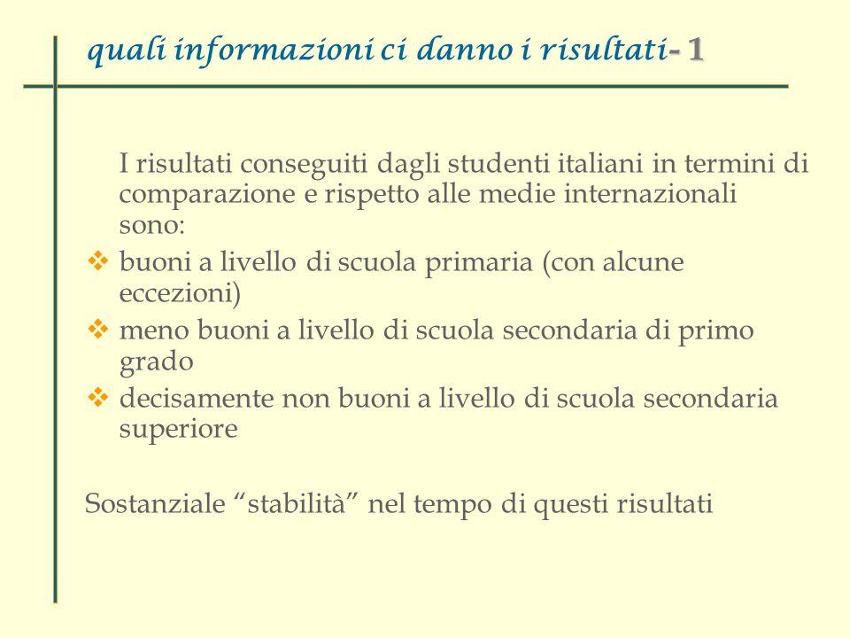Risultati I risultati conseguiti dagli studenti italiani in termini di comparazione e rispetto alle medie internazionali sono: buoni a livello di scuola primaria (con alcune eccezioni) meno buoni a livello di scuola secondaria di primo grado decisamente non buoni a livello di scuola secondaria superiore Sostanziale stabilità nel tempo di questi risultati - 1 quali informazioni ci danno i risultati - 1