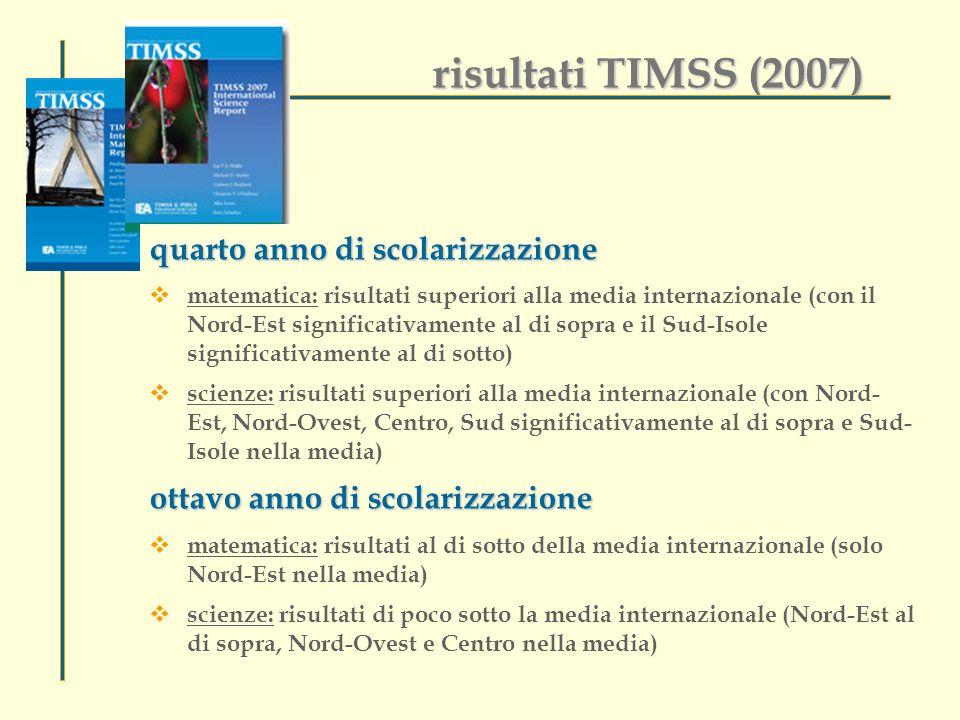 risultati TIMSS (2007) quarto anno di scolarizzazione matematica: risultati superiori alla media internazionale (con il Nord-Est significativamente al