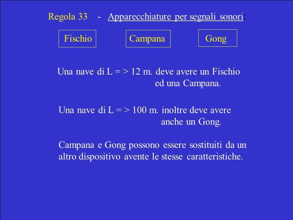 Segnali sonori - ( Parte D) Definizioni: La parola Fischio indica qualsiasi dispositivo capace di produrre i segnali prescritti dallAnnesso III del Re
