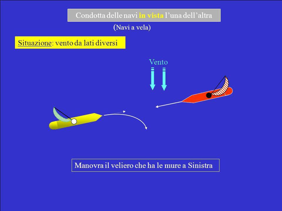 Condotta delle navi in vista luna dellaltra ( Navi a vela) Vento Regola 12 (i) Situazione: vento da lati diversi A B Manovra il veliero B perché navig