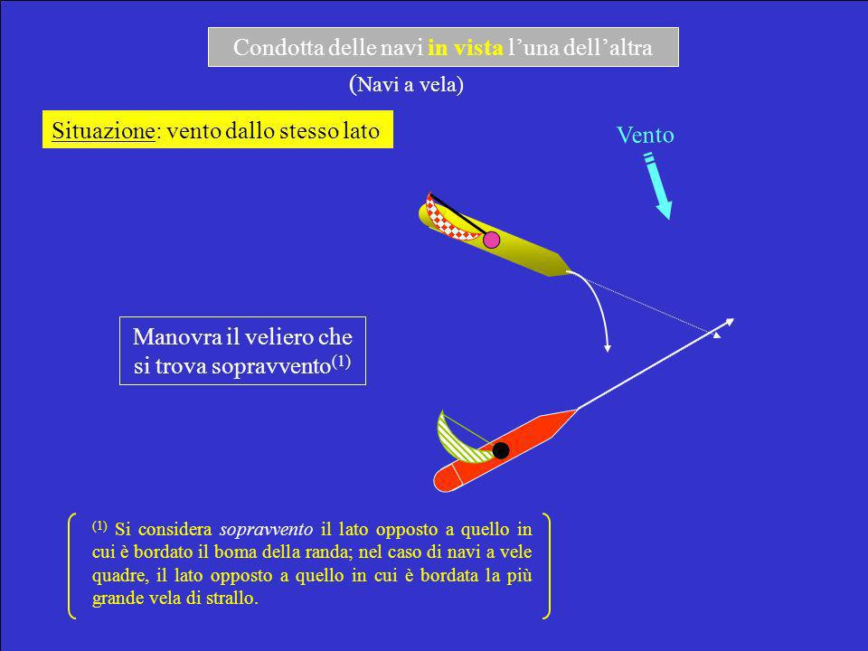 Condotta delle navi in vista luna dellaltra ( Navi a vela) Situazione: vento da lati diversi Vento Manovra il veliero che ha le mure a Sinistra
