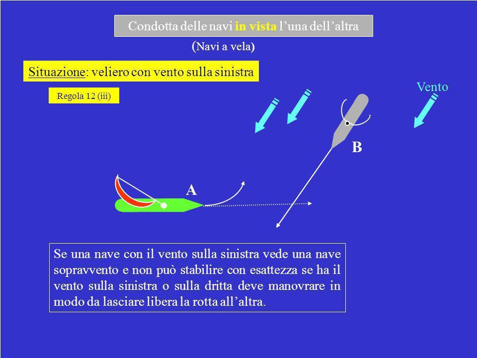 Condotta delle navi in vista luna dellaltra ( Navi a vela) Situazione: vento dallo stesso lato Vento Manovra il veliero che si trova sopravvento (1) (