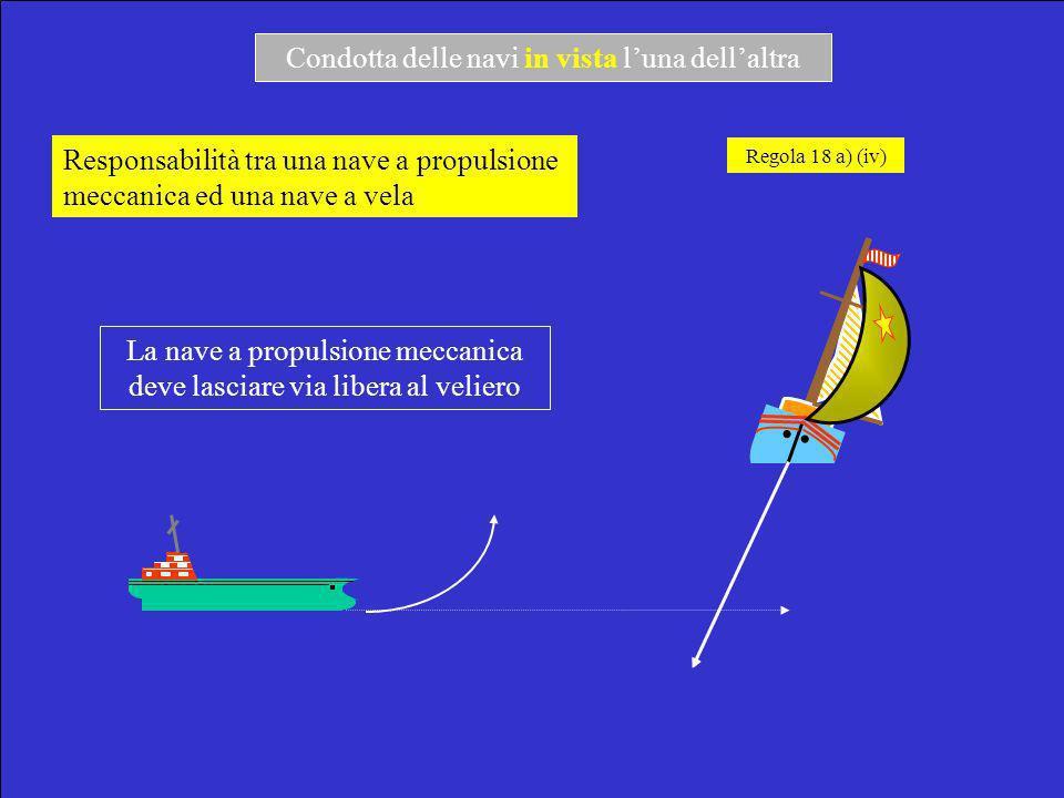 Condotta delle navi in vista luna dellaltra ( Navi a vela) Situazione: veliero con vento sulla sinistra Regola 12 (iii) A B Se una nave con il vento s