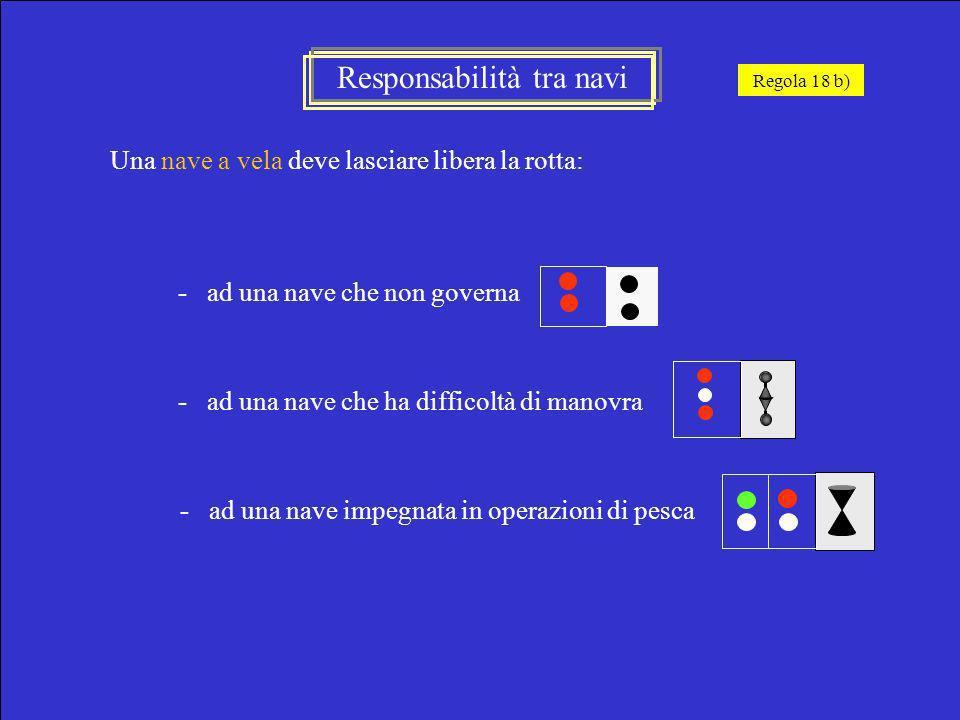 Regola 18 a) Una nave a propulsione meccanica deve lasciare libera la rotta: Responsabilità tra navi - ad una nave che non governa - ad una nave che h
