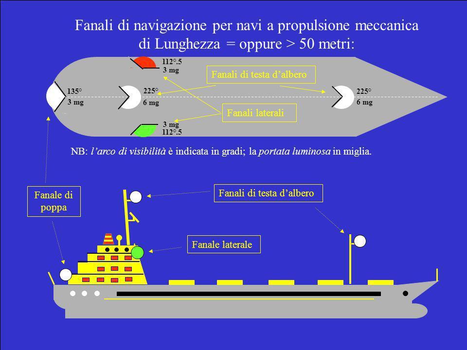 Fanali di navigazione per navi a propulsione meccanica di Lunghezza = oppure > 50 metri: 225° 6 mg 112°.5 3 mg 225° 6 mg 3 mg 112°.5 135° 3 mg NB: larco di visibilità è indicata in gradi; la portata luminosa in miglia.