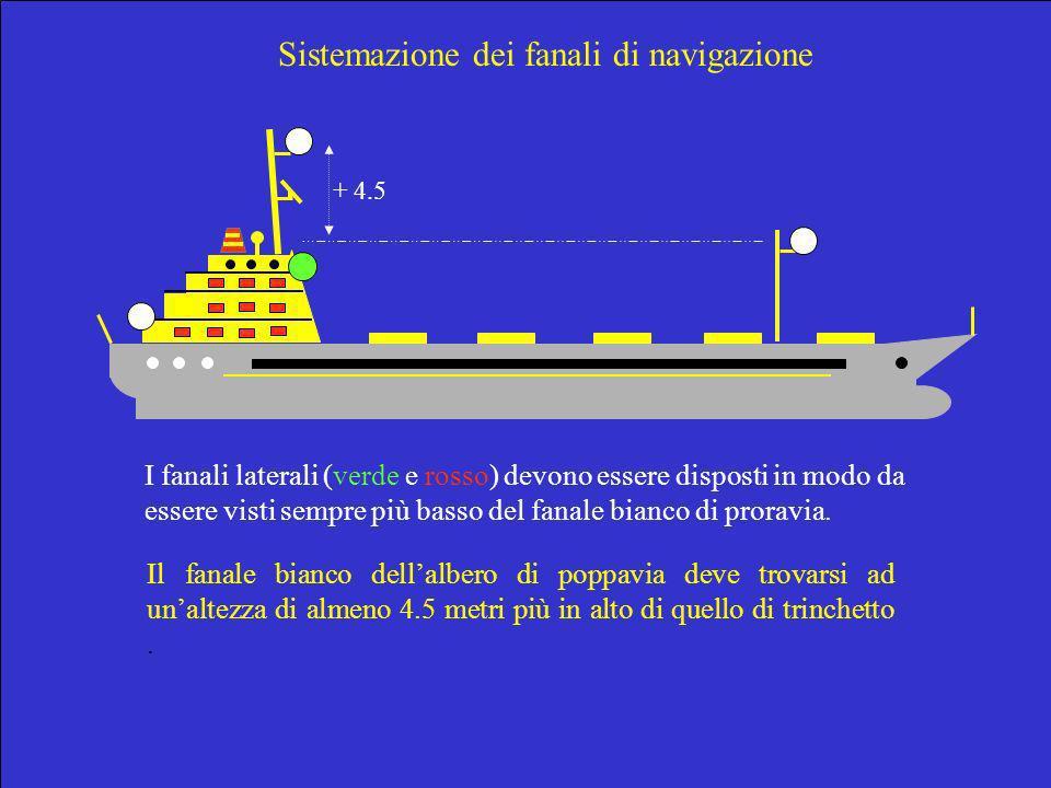 Fanali di navigazione per navi a propulsione meccanica di Lunghezza = oppure > 50 metri: 225° 6 mg 112°.5 3 mg 225° 6 mg 3 mg 112°.5 135° 3 mg NB: lar