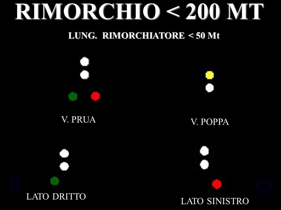 RIMORCHIO < 200 MT LUNG. RIMORCHIATORE < 50 Mt V. PRUA V. POPPA LATO DRITTO LATO SINISTRO