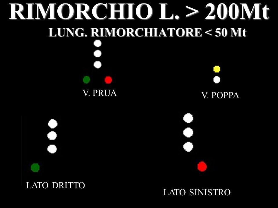 RIMORCHIO L. > 200Mt LUNG. RIMORCHIATORE < 50 Mt V. PRUA V. POPPA LATO DRITTO LATO SINISTRO