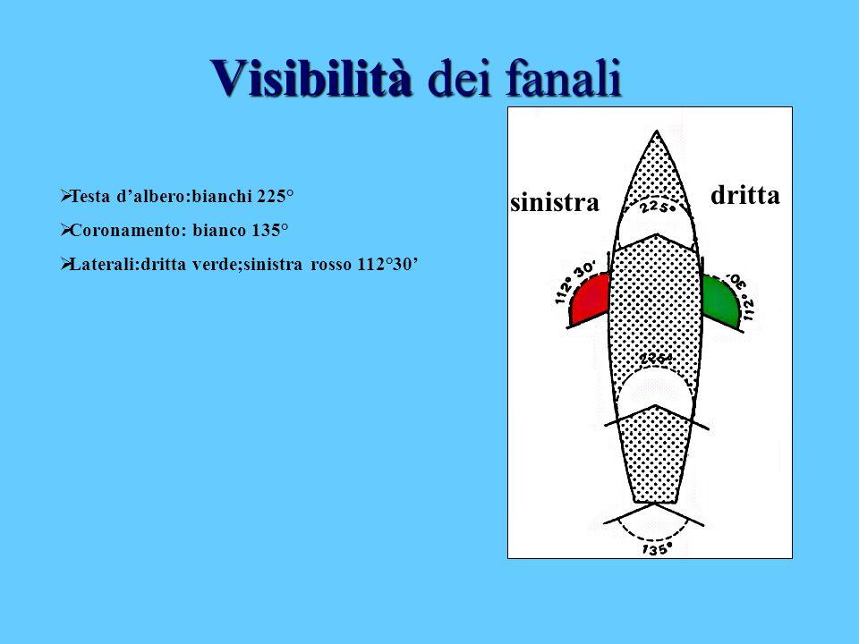 Visibilità dei fanali Testa dalbero:bianchi 225° Coronamento: bianco 135° Laterali:dritta verde;sinistra rosso 112°30 dritta sinistra