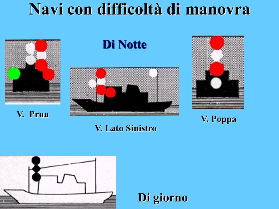 Navi con difficoltà di manovra Di Notte V. Prua V. Lato Sinistro V. Poppa Di giorno