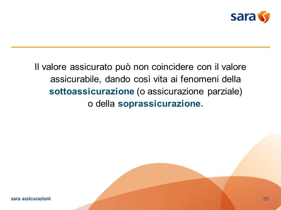 26 Il valore assicurato può non coincidere con il valore assicurabile, dando così vita ai fenomeni della sottoassicurazione (o assicurazione parziale)